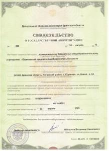 Свидетельство о гос. аккредитации